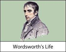 an image of a portrait of william wordsworth