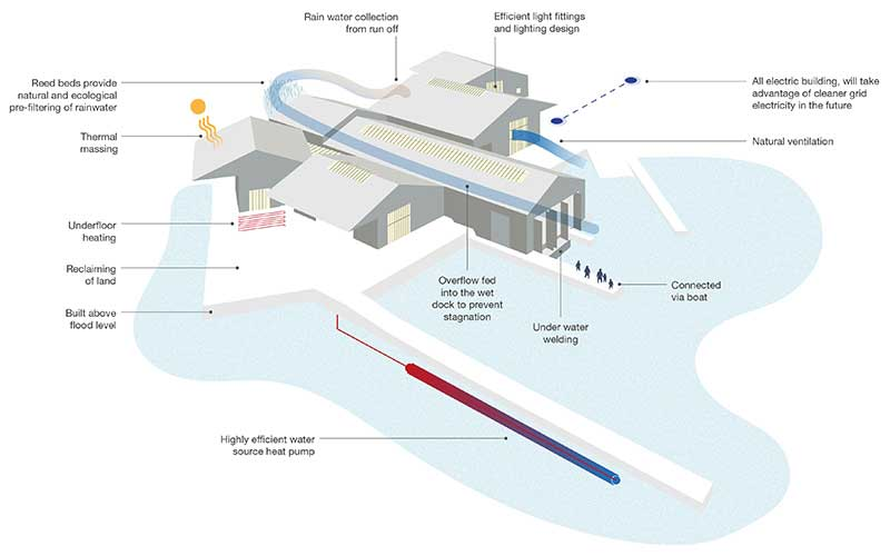 image of a site diagram of Windermere Jetty Museum in the Lake District
